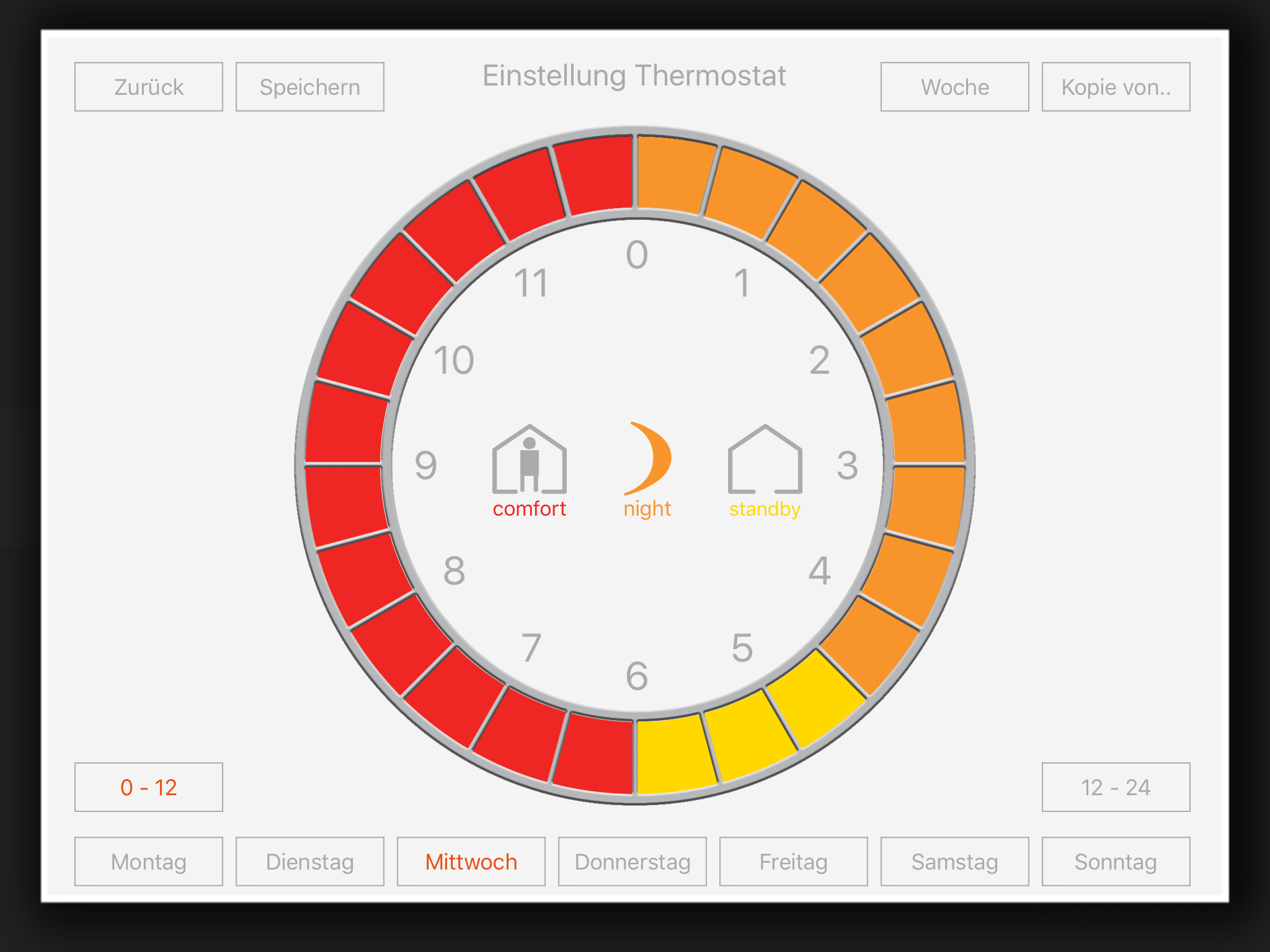 S M L Paket Raumtemperatur Komfortbedienung Hasenclever Smart Home